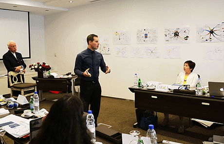 Mind Mapping training